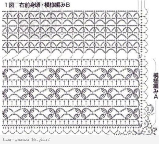 Схема кардигана